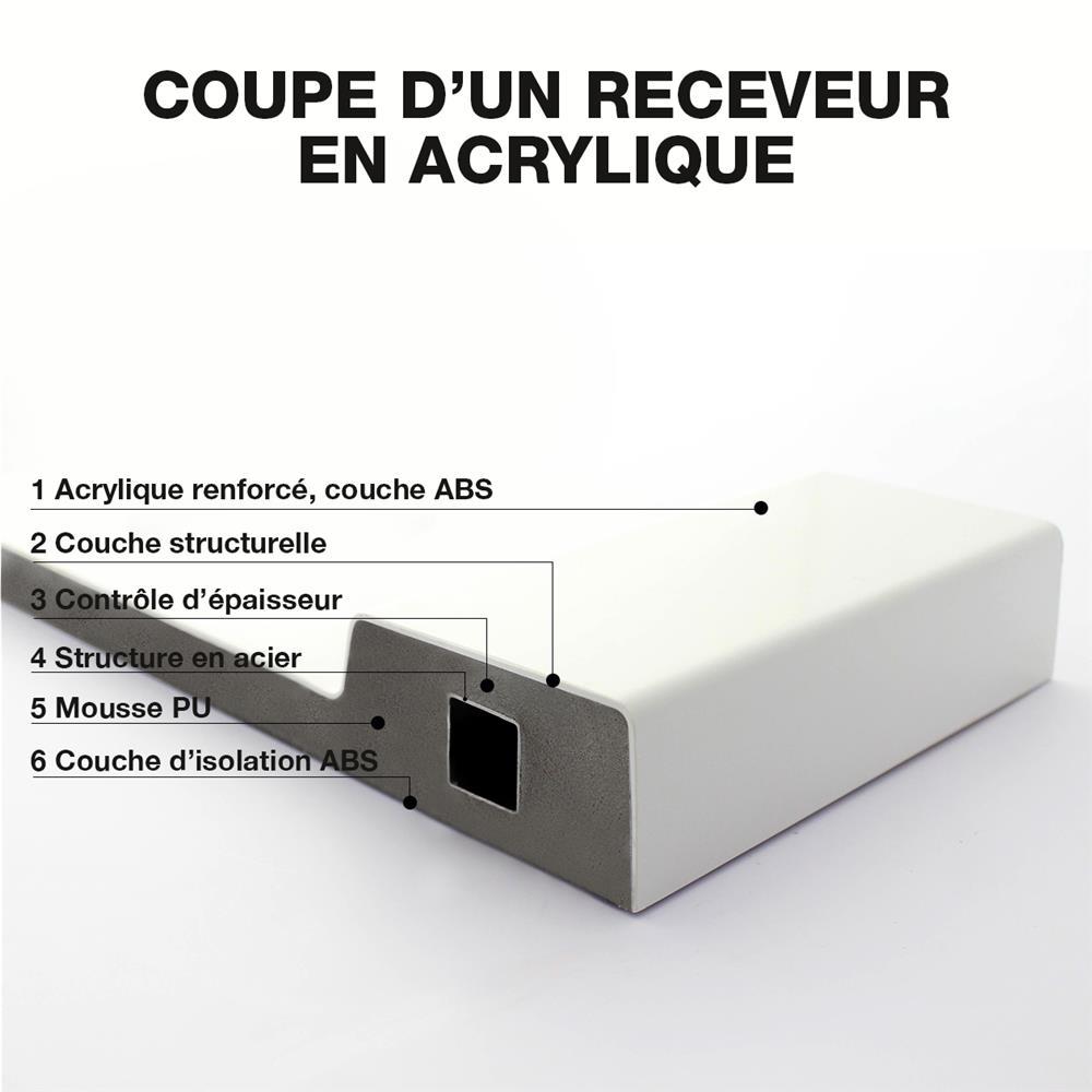 receveur acrylique