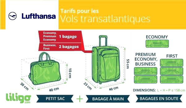 format bagage cabine