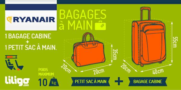 ryan air bagage